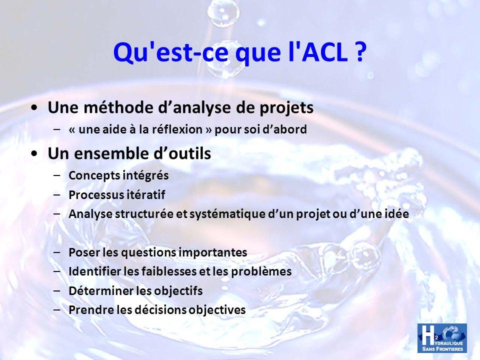 Qu est-ce que l ACL Une méthode d'analyse de projets