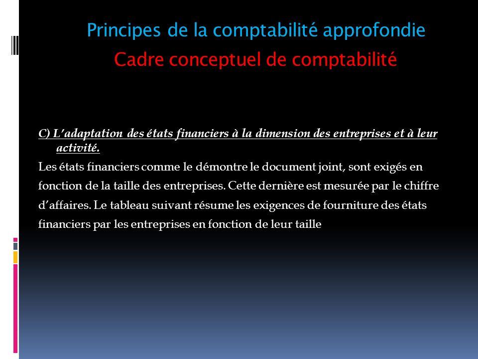 Cadre conceptuel de comptabilité