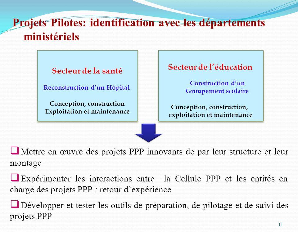 Projets Pilotes: identification avec les départements ministériels