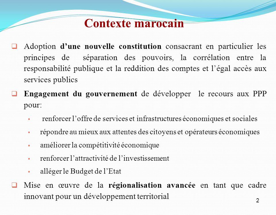 Contexte marocain