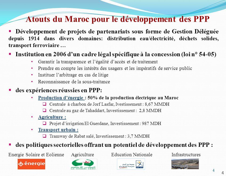 Atouts du Maroc pour le développement des PPP