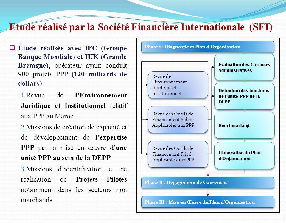 Etude réalisé par la Société Financière Internationale (SFI)