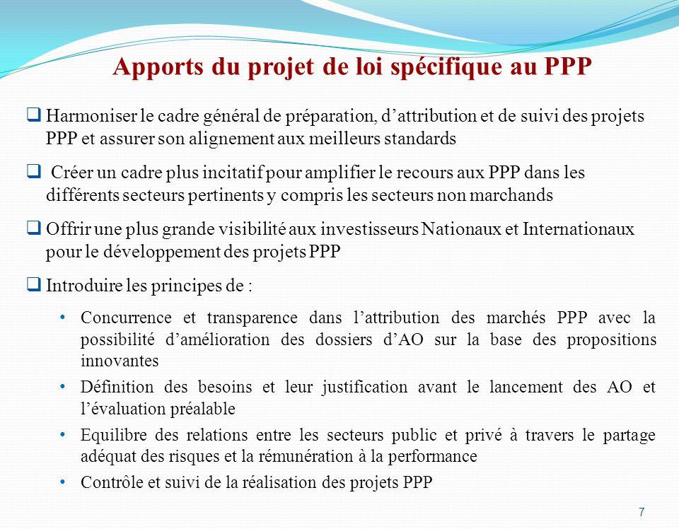 Apports du projet de loi spécifique au PPP