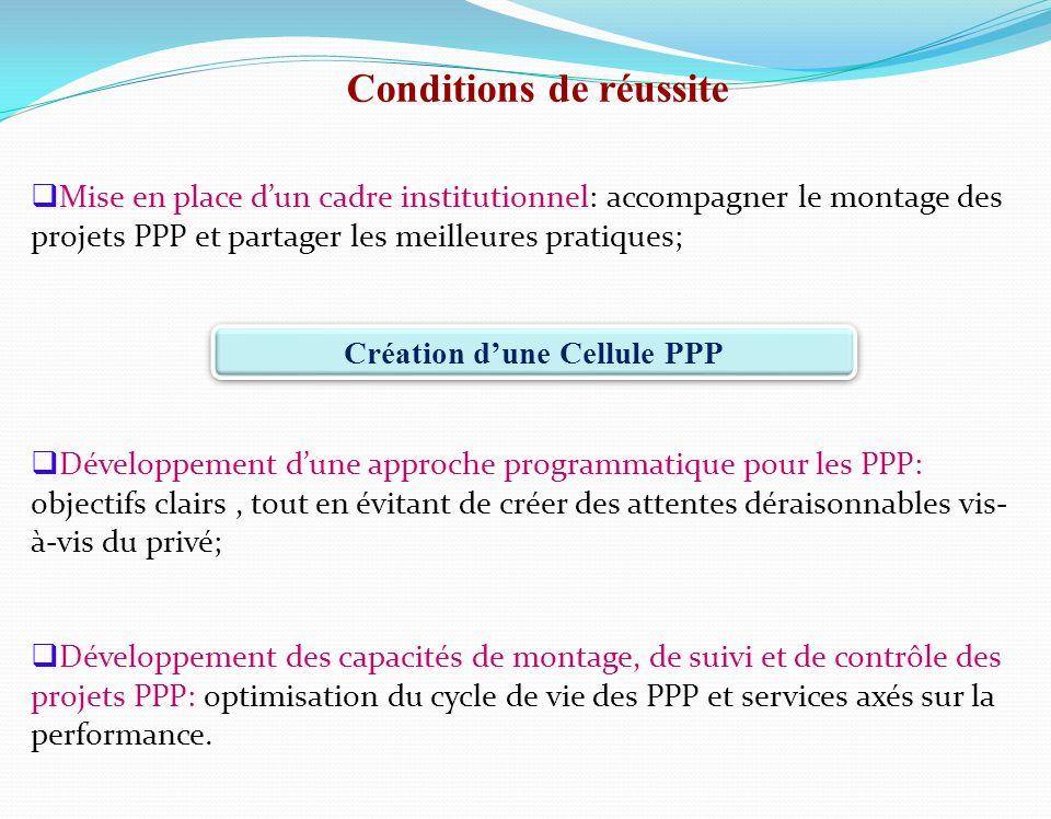 Conditions de réussite Création d'une Cellule PPP