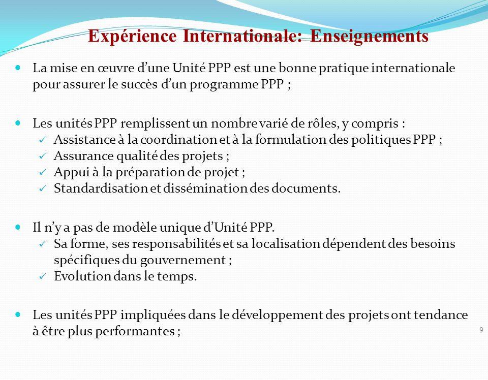 Expérience Internationale: Enseignements
