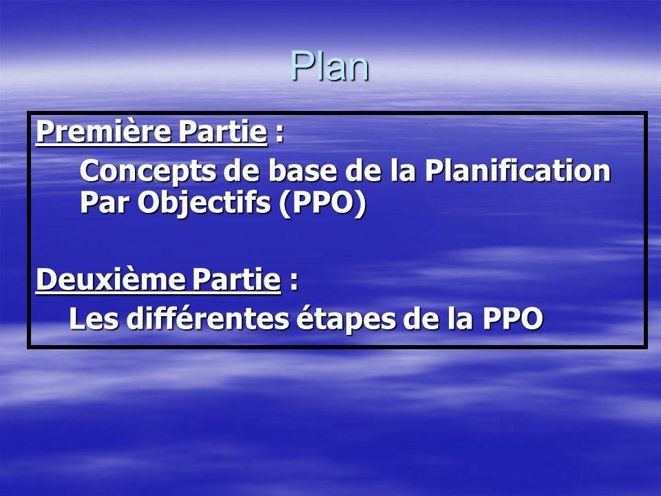 PARQE II Plan. Première Partie : Concepts de base de la Planification Par Objectifs (PPO) Deuxième Partie :