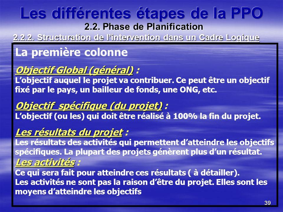Les différentes étapes de la PPO 2.2. Phase de Planification