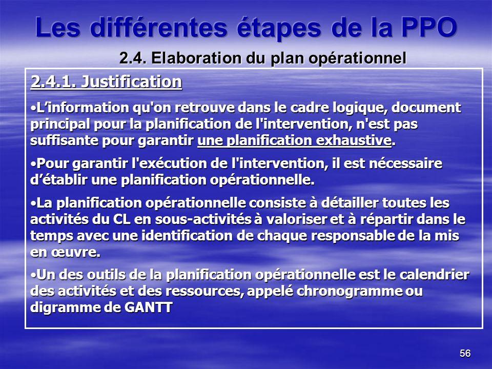 Les différentes étapes de la PPO