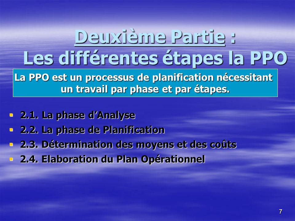Deuxième Partie : Les différentes étapes la PPO