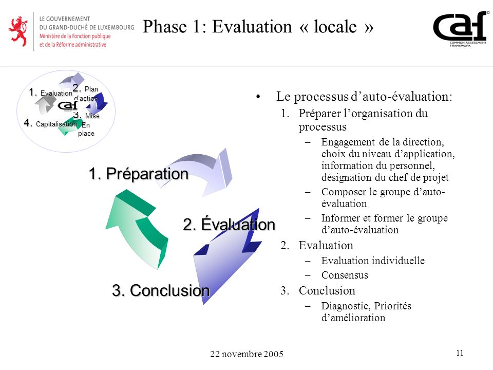 Phase 1: Evaluation « locale »
