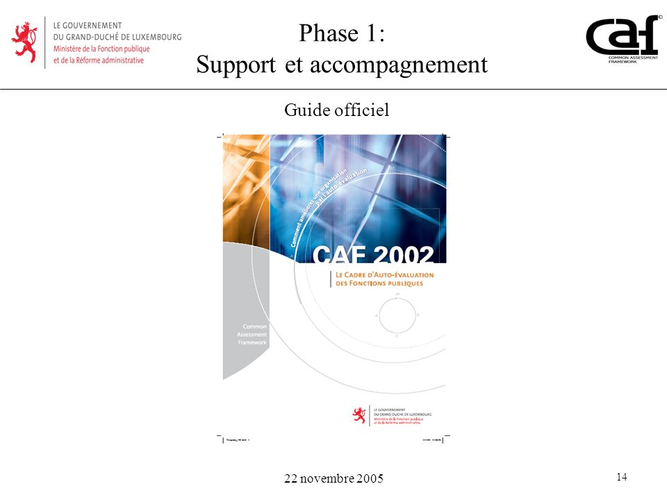 Phase 1: Support et accompagnement