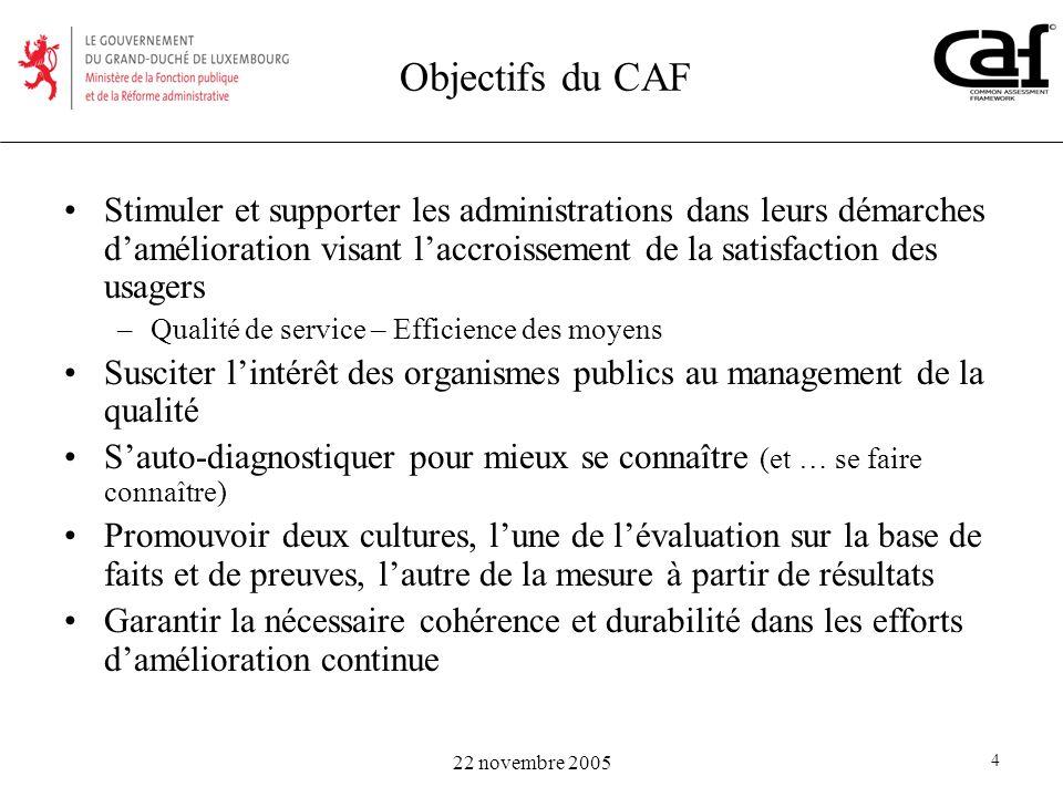 Objectifs du CAF Stimuler et supporter les administrations dans leurs démarches d'amélioration visant l'accroissement de la satisfaction des usagers.