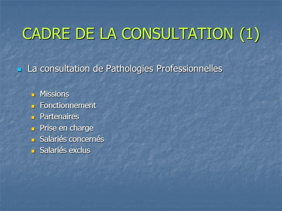 CADRE DE LA CONSULTATION (1)