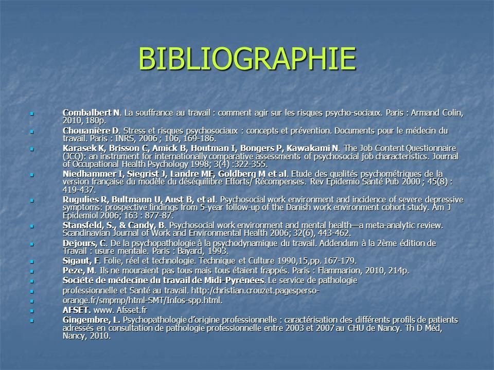 BIBLIOGRAPHIE Combalbert N. La souffrance au travail : comment agir sur les risques psycho-sociaux. Paris : Armand Colin, 2010, 180p.
