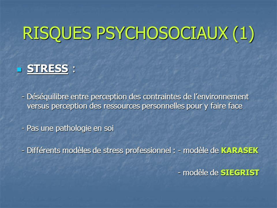 RISQUES PSYCHOSOCIAUX (1)