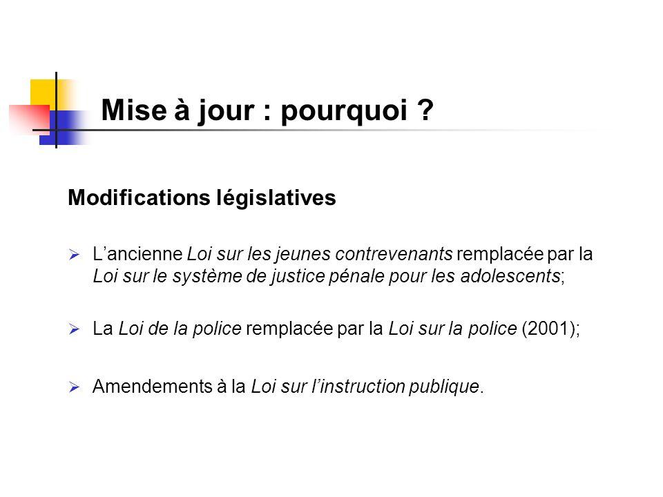 Mise à jour : pourquoi Modifications législatives