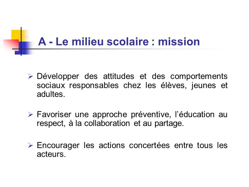 A - Le milieu scolaire : mission