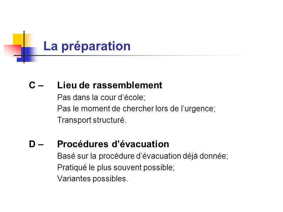 La préparation C – Lieu de rassemblement D – Procédures d'évacuation