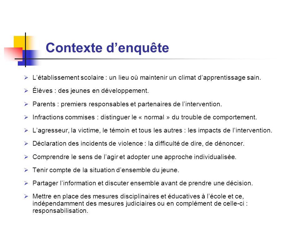 Contexte d'enquête L'établissement scolaire : un lieu où maintenir un climat d'apprentissage sain.
