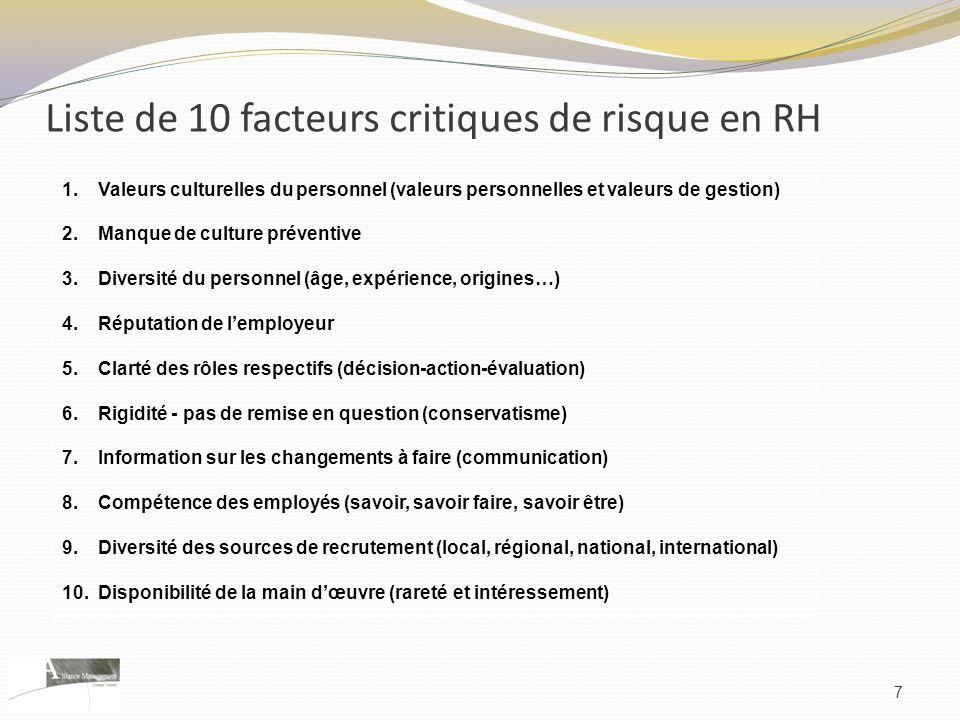 Liste de 10 facteurs critiques de risque en RH