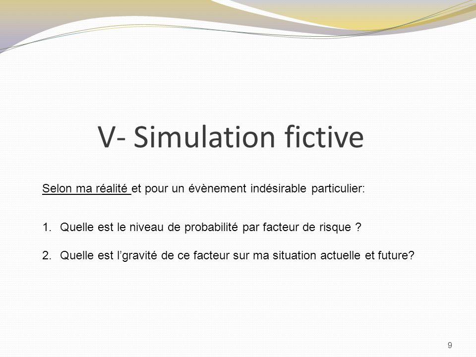 V- Simulation fictive Selon ma réalité et pour un évènement indésirable particulier: Quelle est le niveau de probabilité par facteur de risque