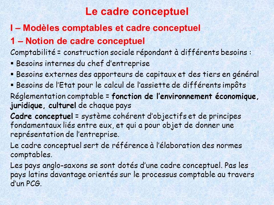 Le cadre conceptuel I – Modèles comptables et cadre conceptuel