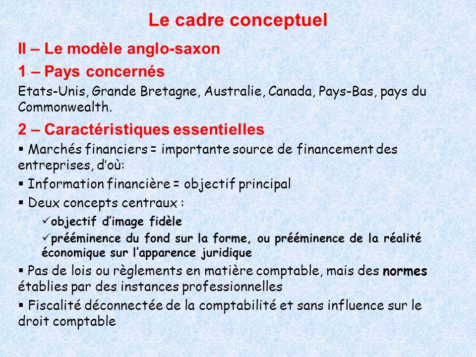 Le cadre conceptuel II – Le modèle anglo-saxon 1 – Pays concernés