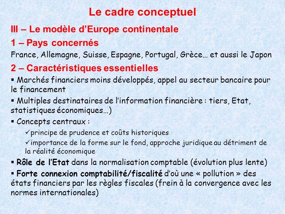 Le cadre conceptuel III – Le modèle d'Europe continentale