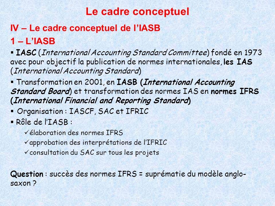 Le cadre conceptuel IV – Le cadre conceptuel de l'IASB 1 – L'IASB