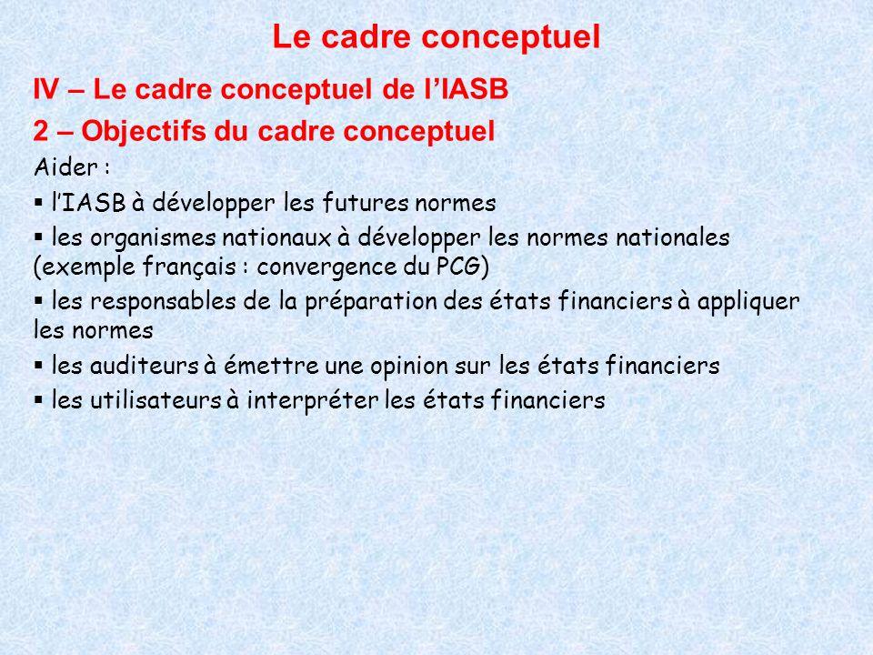 Le cadre conceptuel IV – Le cadre conceptuel de l'IASB