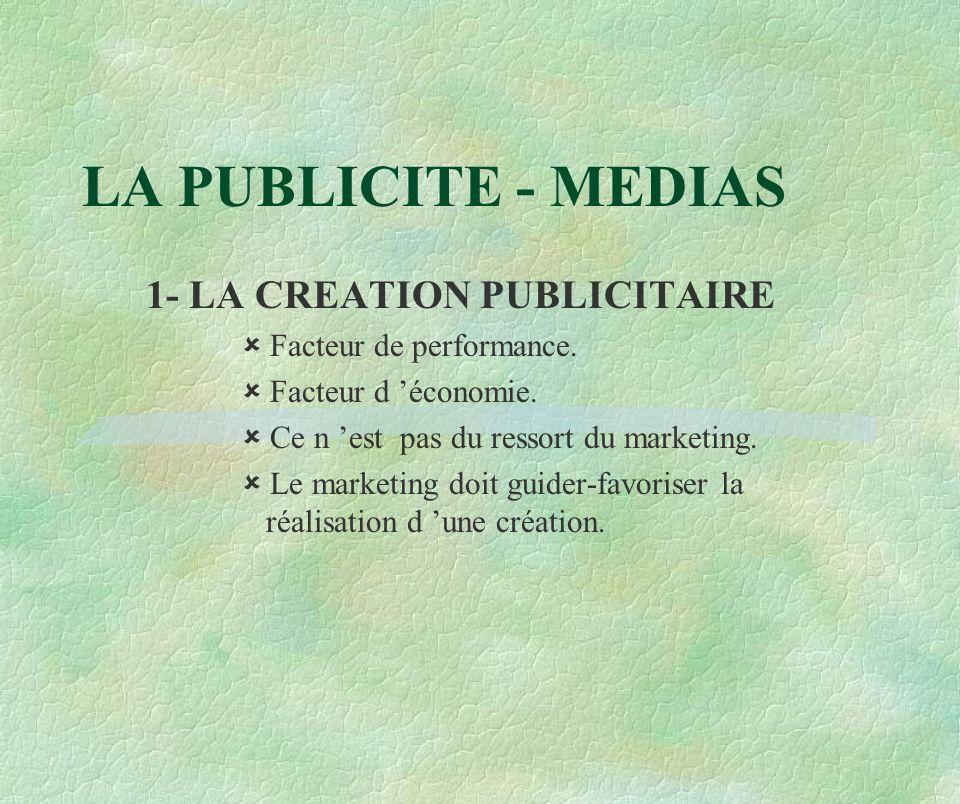 LA PUBLICITE - MEDIAS 1- LA CREATION PUBLICITAIRE