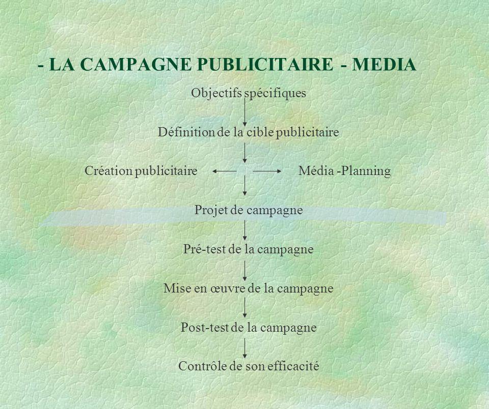 - LA CAMPAGNE PUBLICITAIRE - MEDIA