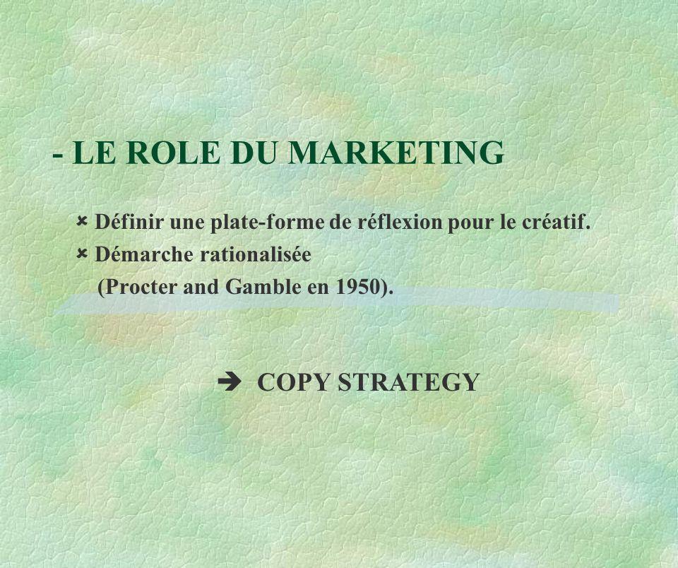 - LE ROLE DU MARKETING  COPY STRATEGY