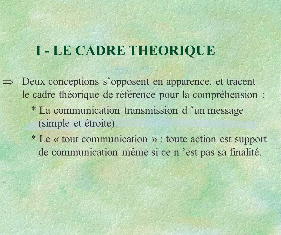 I - LE CADRE THEORIQUE