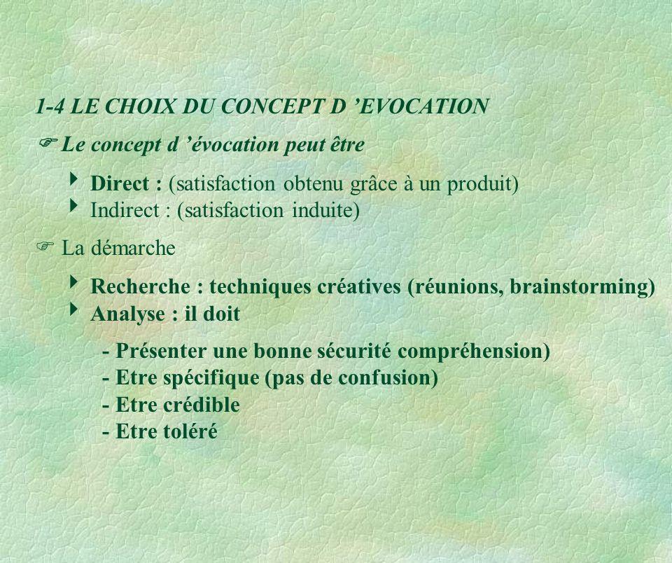 1-4 LE CHOIX DU CONCEPT D 'EVOCATION  Le concept d 'évocation peut être  Direct : (satisfaction obtenu grâce à un produit)  Indirect : (satisfaction induite)  La démarche  Recherche : techniques créatives (réunions, brainstorming)  Analyse : il doit - Présenter une bonne sécurité compréhension) - Etre spécifique (pas de confusion) - Etre crédible - Etre toléré