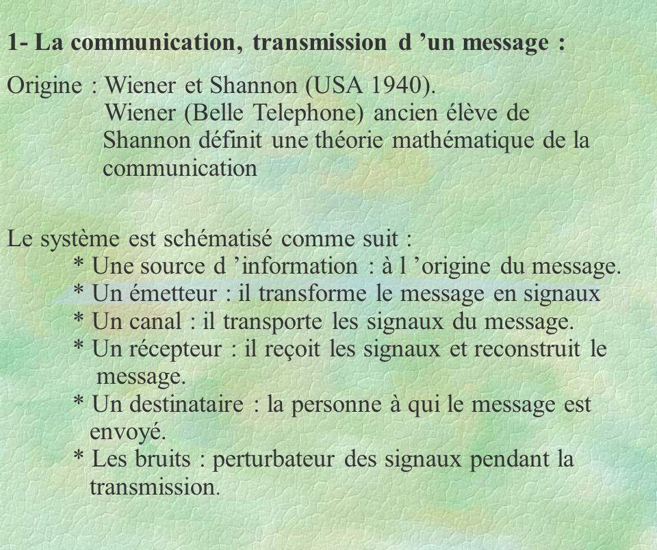 1- La communication, transmission d 'un message :