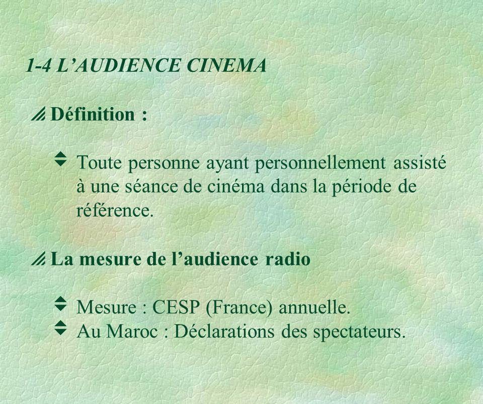 1-4 L'AUDIENCE CINEMA  Définition :