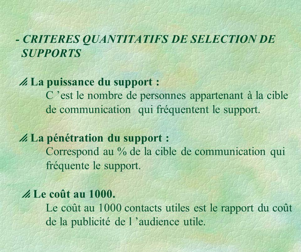 - CRITERES QUANTITATIFS DE SELECTION DE SUPPORTS  La puissance du support : C 'est le nombre de personnes appartenant à la cible de communication qui fréquentent le support.