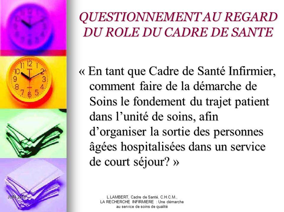 QUESTIONNEMENT AU REGARD DU ROLE DU CADRE DE SANTE