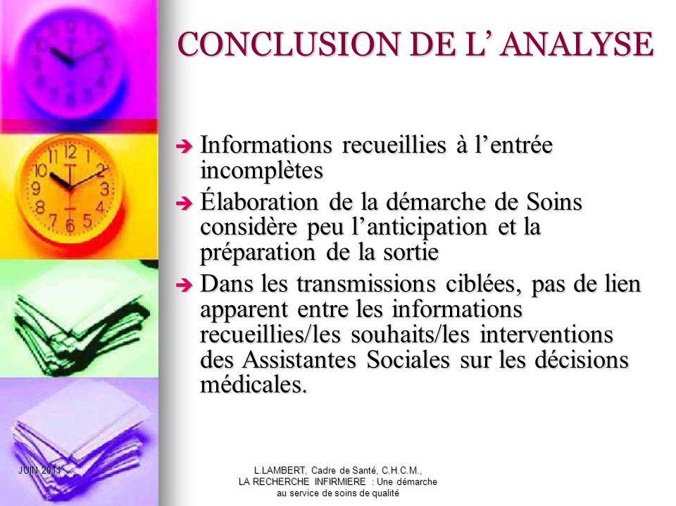 CONCLUSION DE L' ANALYSE