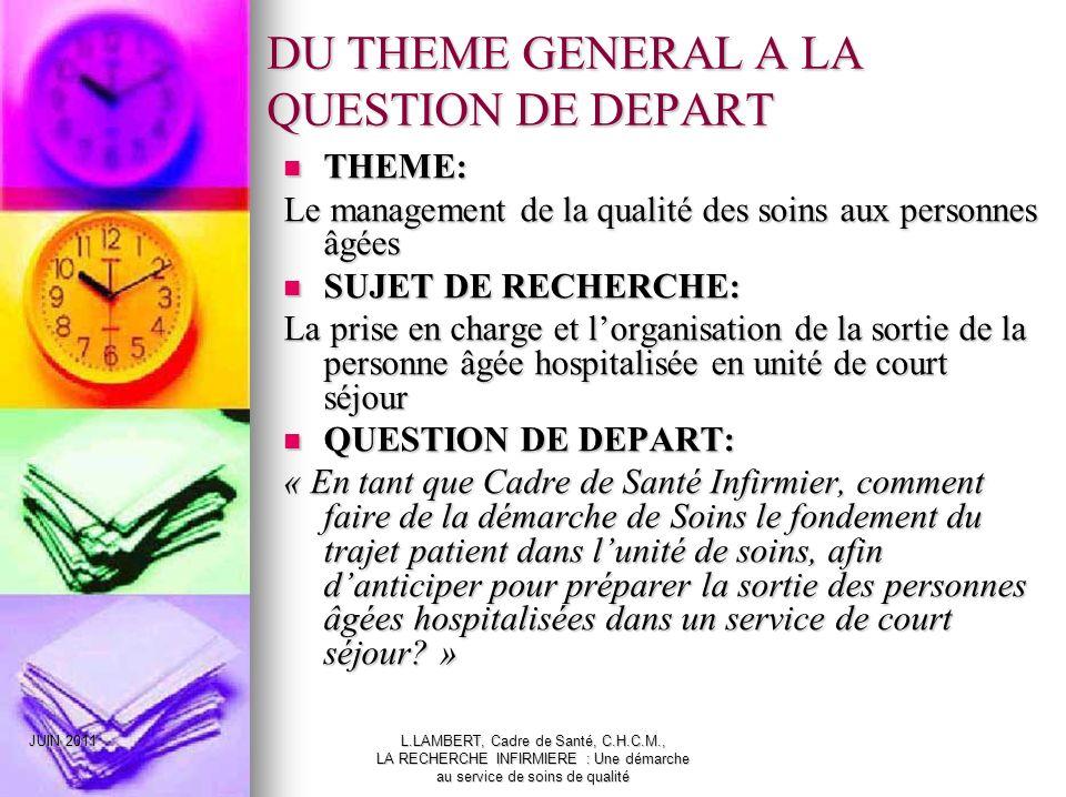DU THEME GENERAL A LA QUESTION DE DEPART