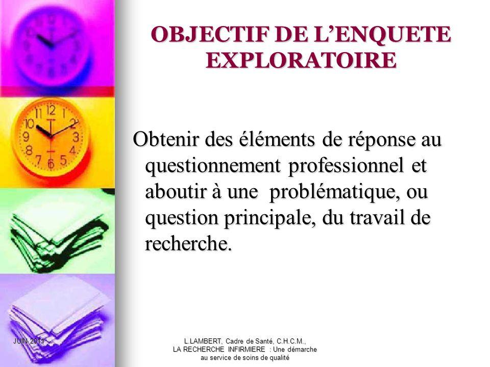 OBJECTIF DE L'ENQUETE EXPLORATOIRE
