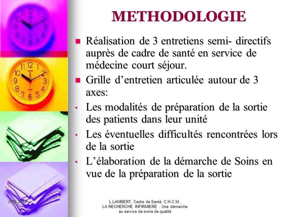 METHODOLOGIE Réalisation de 3 entretiens semi- directifs auprès de cadre de santé en service de médecine court séjour.