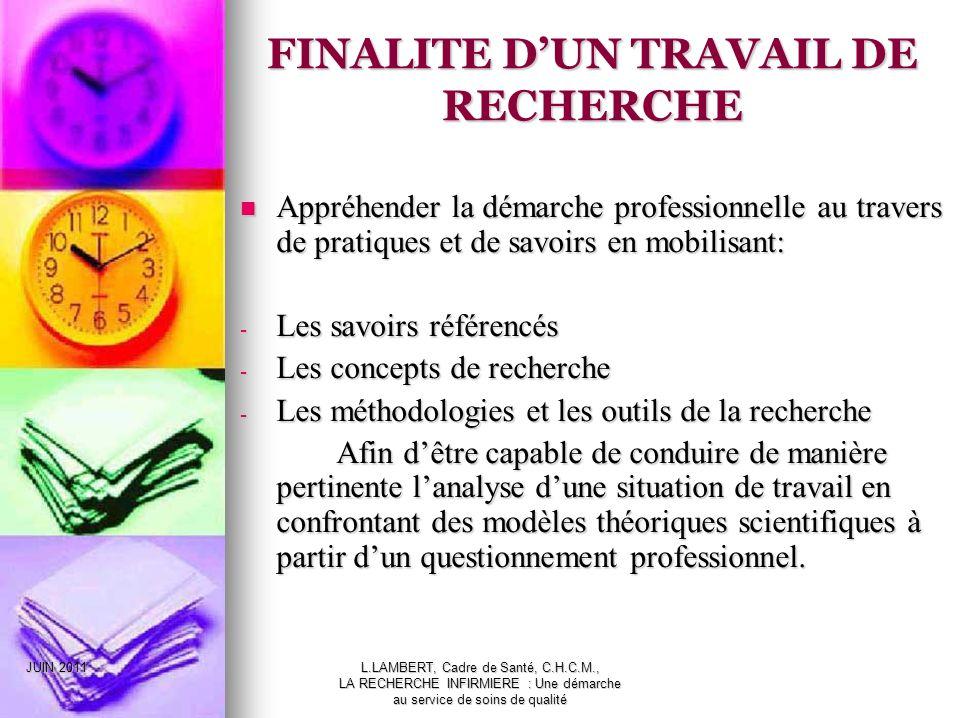 FINALITE D'UN TRAVAIL DE RECHERCHE