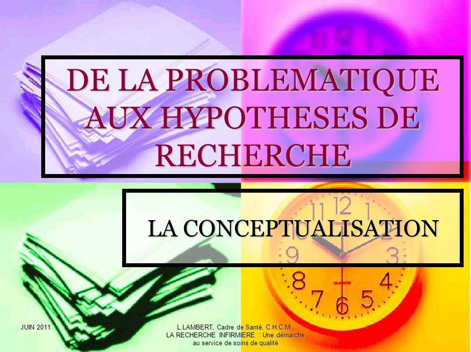 DE LA PROBLEMATIQUE AUX HYPOTHESES DE RECHERCHE
