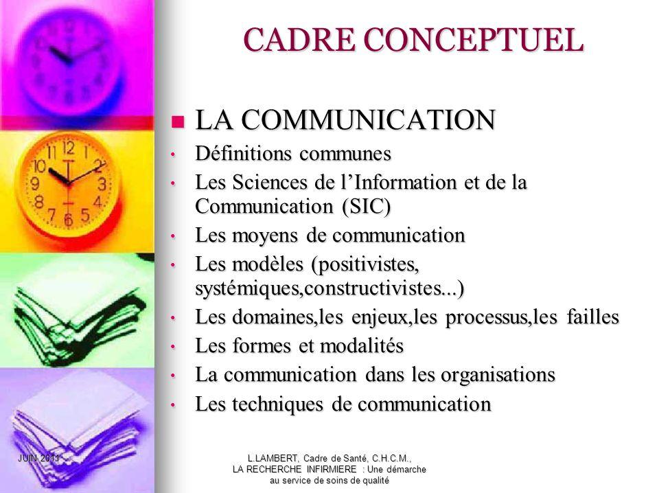 CADRE CONCEPTUEL LA COMMUNICATION Définitions communes