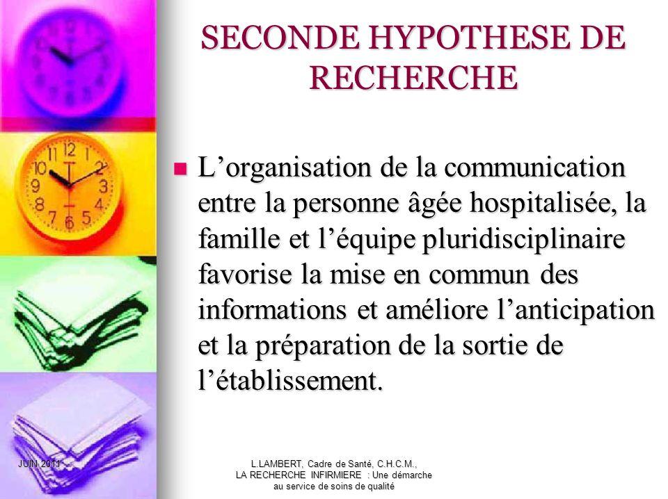 SECONDE HYPOTHESE DE RECHERCHE