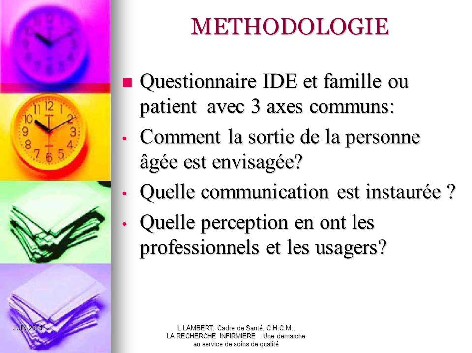 METHODOLOGIE Questionnaire IDE et famille ou patient avec 3 axes communs: Comment la sortie de la personne âgée est envisagée
