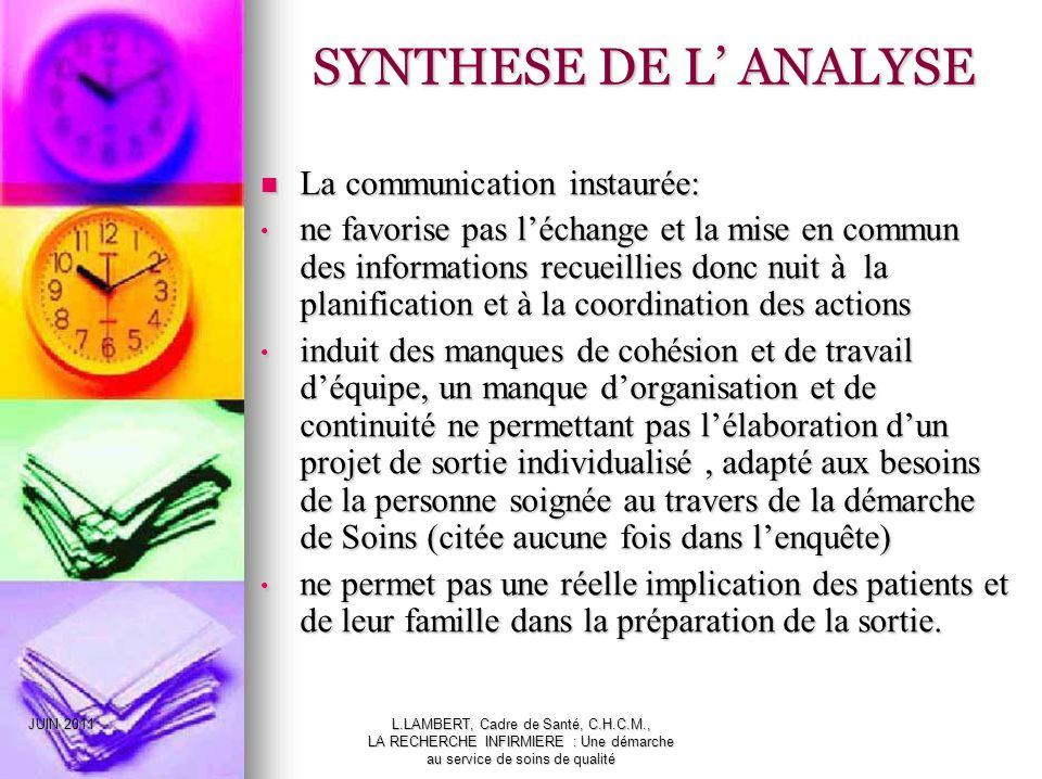 SYNTHESE DE L' ANALYSE La communication instaurée: