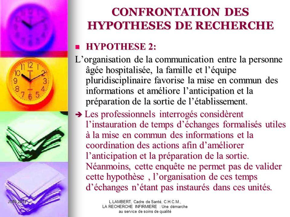 CONFRONTATION DES HYPOTHESES DE RECHERCHE